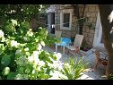 Apartments Milu - 80 m from sea: A1(4+1) Cavtat - Riviera Dubrovnik  - house